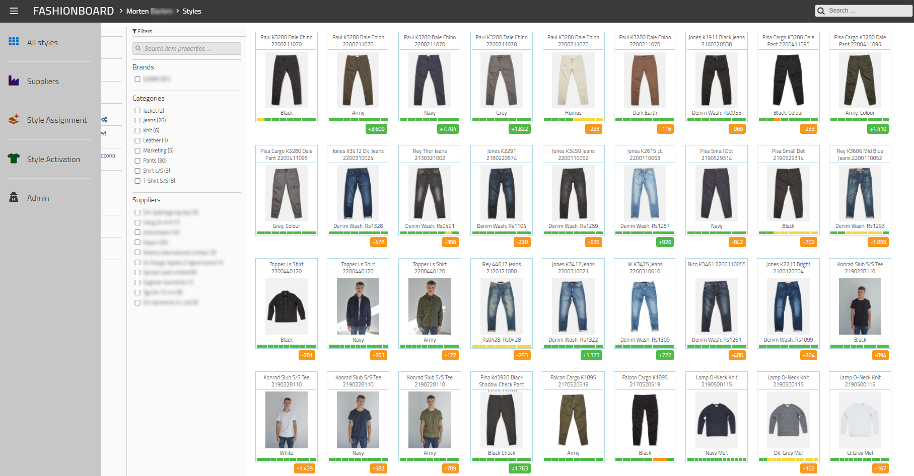FashionBoard Software - FashionBoard overview of all styles