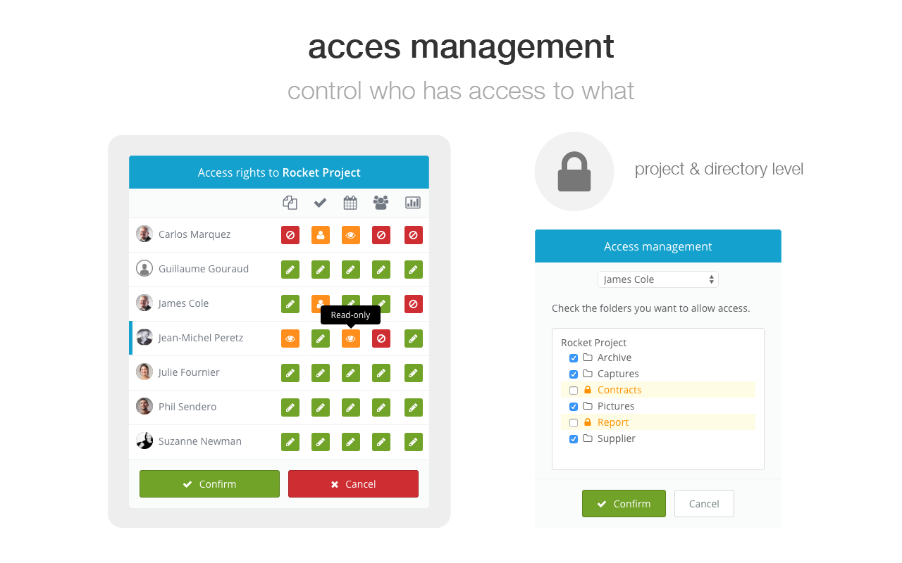 Access Rights Management