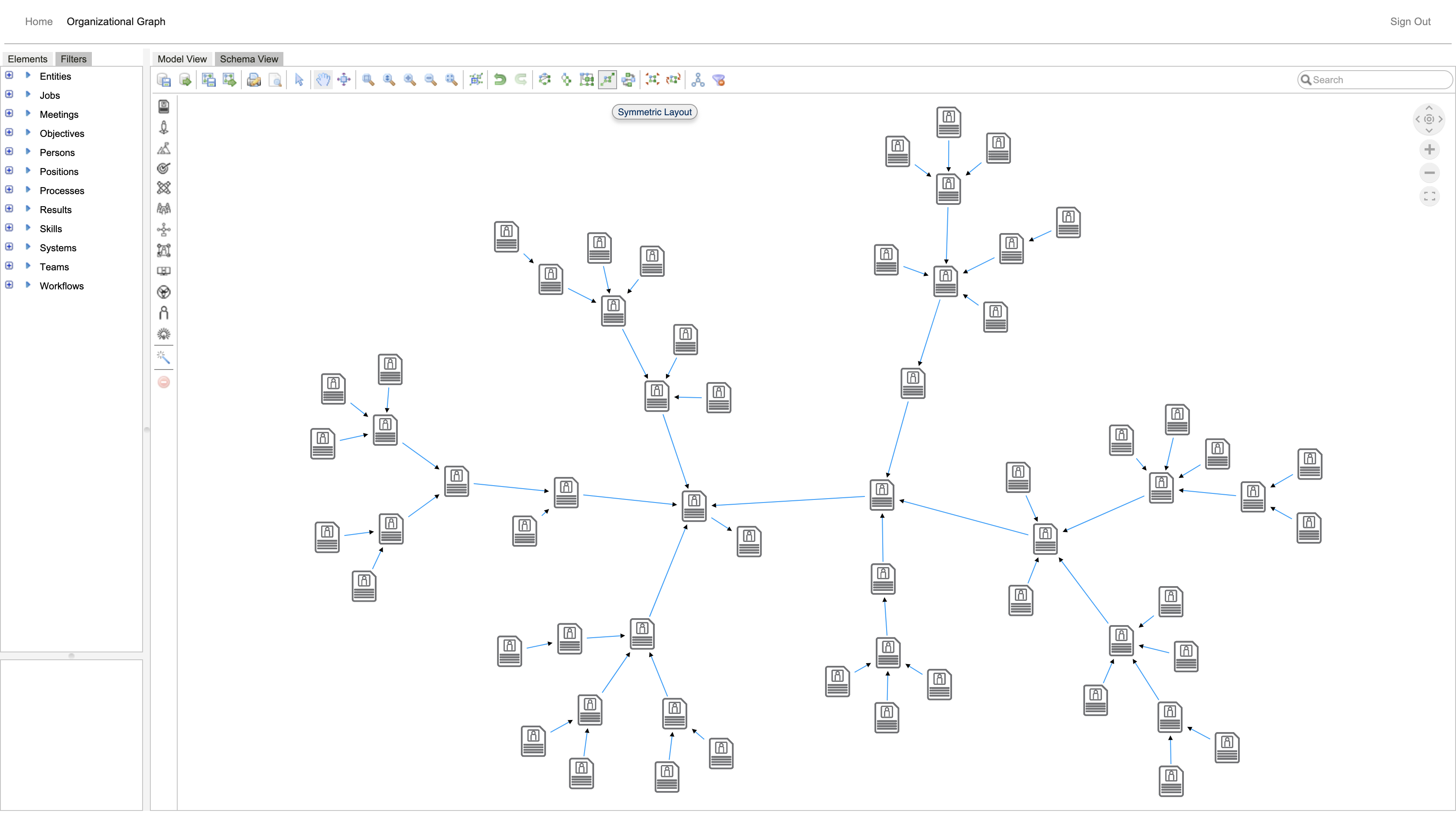 Your org chart in symmetrical view