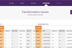 Farrago screenshot: Farrago transformation results