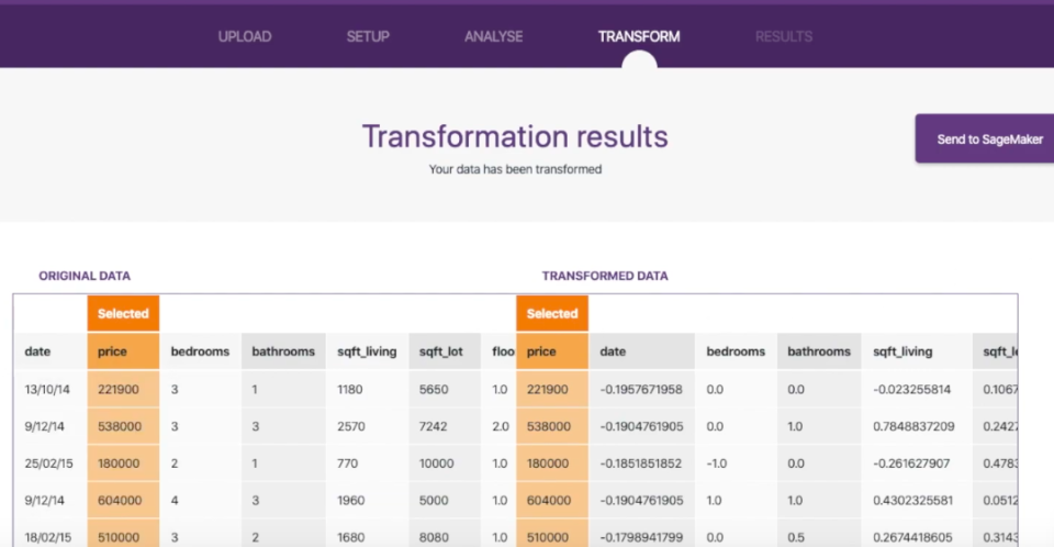 Farrago transformation results