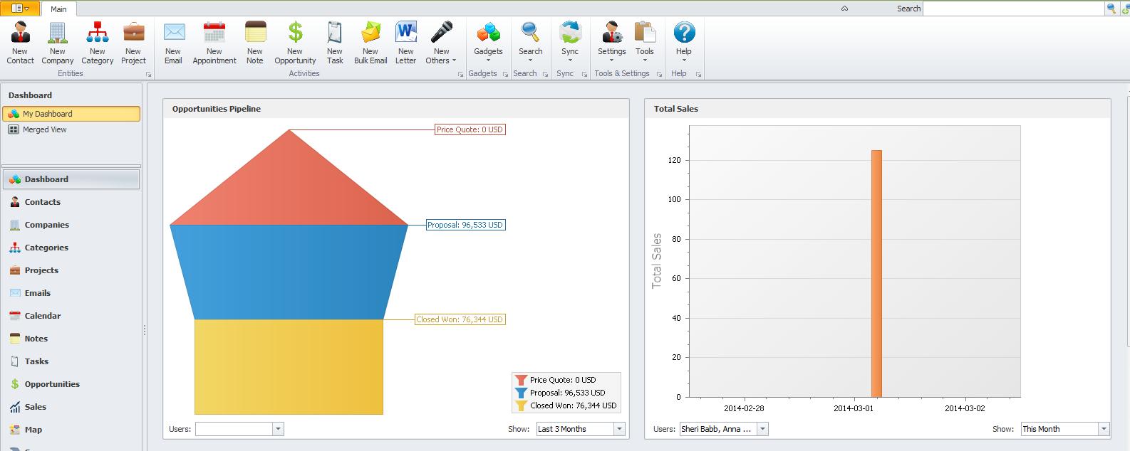 InfoFlo screenshot: Dashboard View