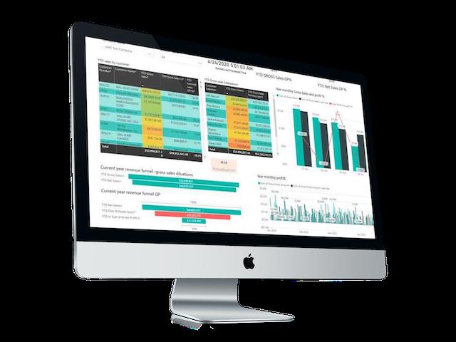 AMT ERP Software - Sales Analytics