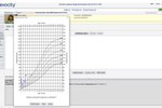 Sevocity screenshot: Growth Chart
