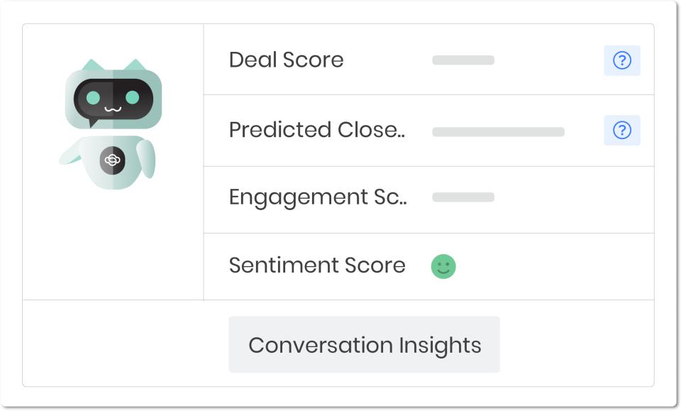 Deal Score