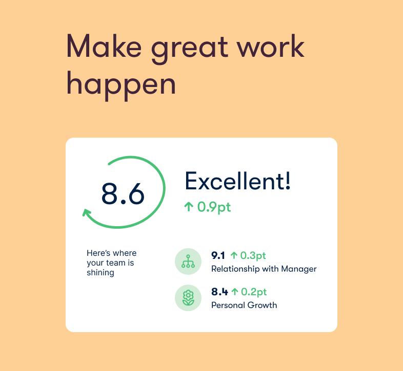Officevibe Software - Make great work happen