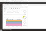 CloudMonix screenshot: Virtual Machine Monitoring Dashboard