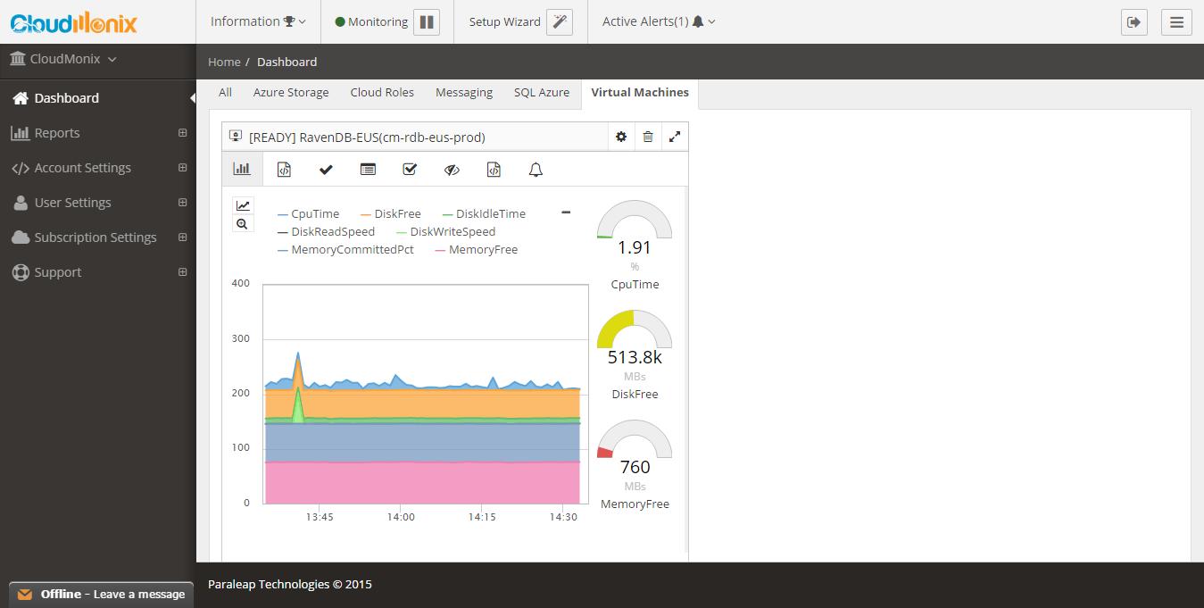 Virtual Machine Monitoring Dashboard