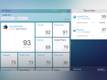 SAP Sales Cloud Software - 2