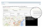 Load Impact screenshot: Multi-Geo load generation