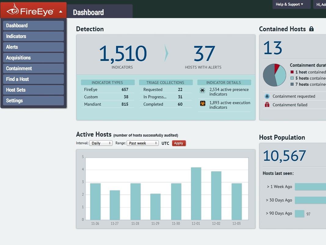 FireEye Endpoint Security dashboard screenshot