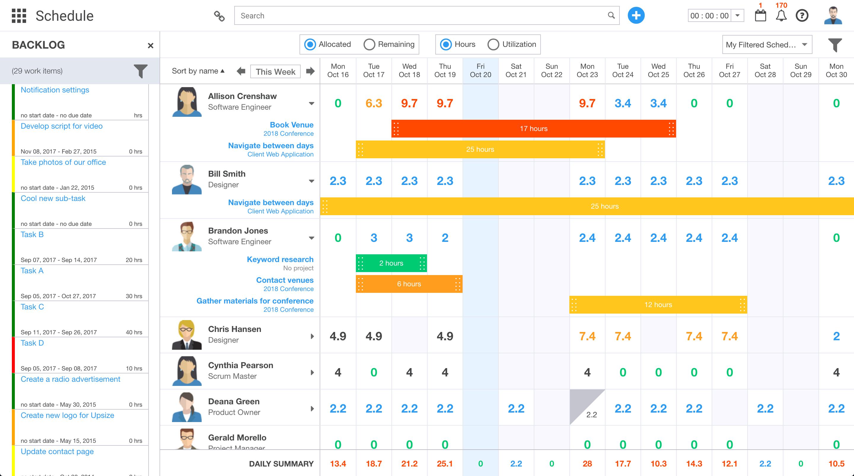 Ravetree Software - Resource planning view