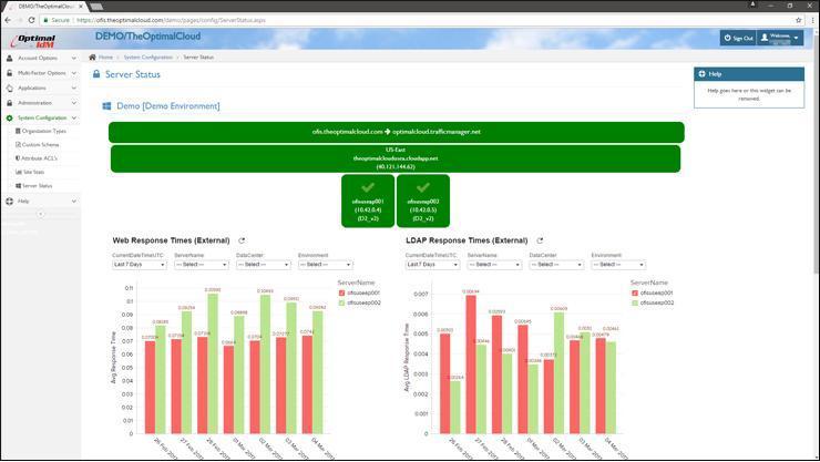 The OptimalCloud server status monitoring