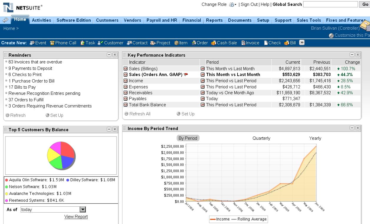 NetSuite financials dashboard