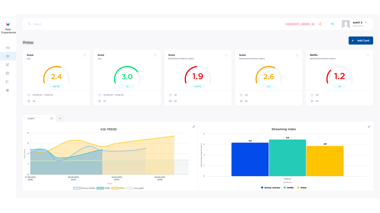 Dashboard - App Experience