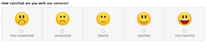 Use smileys and emoticons to score responses with QuestionPro