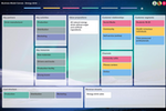 UpWave screenshot: Visualize your entire business model on one page
