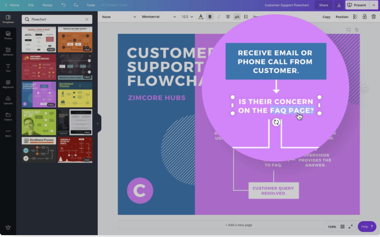 Canva Software - Canva create flowchart