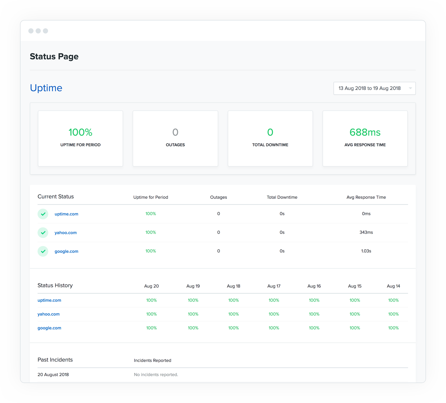 Uptime Cloud Monitoring Software - Status page