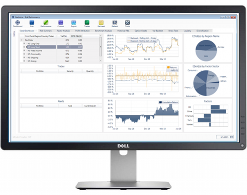 Northstar risk/performance dashboard screenshot