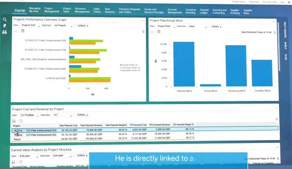 SAP Business ByDesign Software - 1