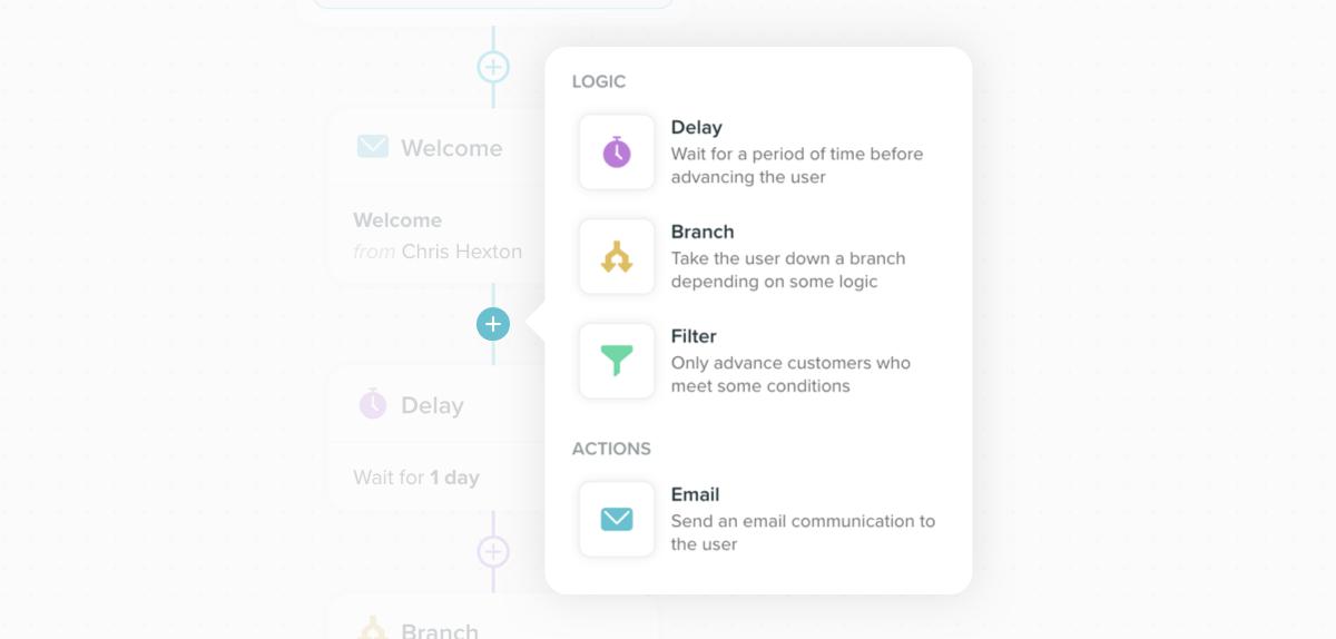 Vero Workflow actions
