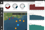 MicroStrategy Analytics screenshot: Mobile app demo built for the Oil & Gas industry