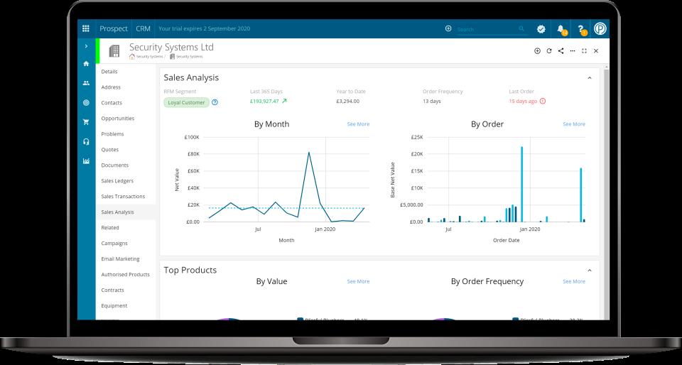 Sales Analysis & RFM