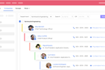 ZoomInfo screenshot: ZoomInfo - company org chart