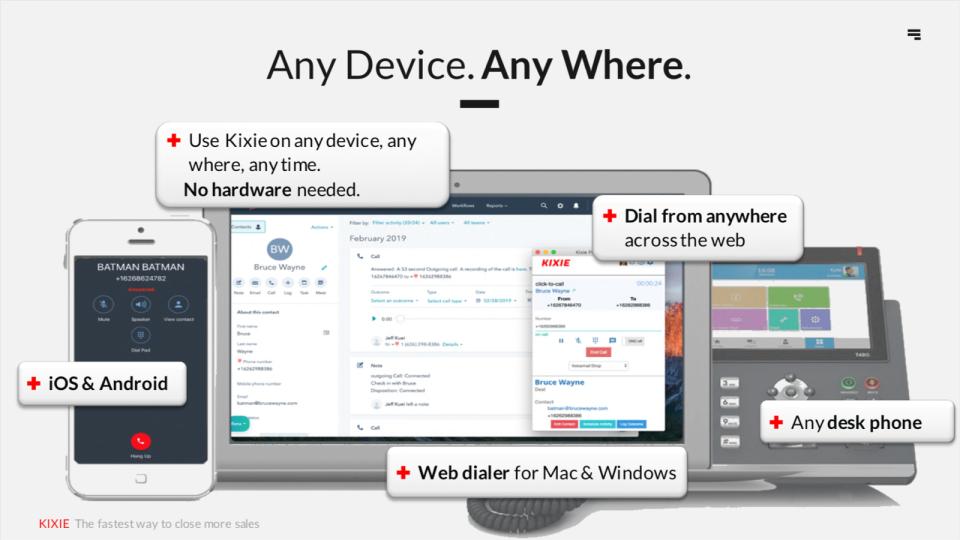 Kixie PowerCall Software - 2