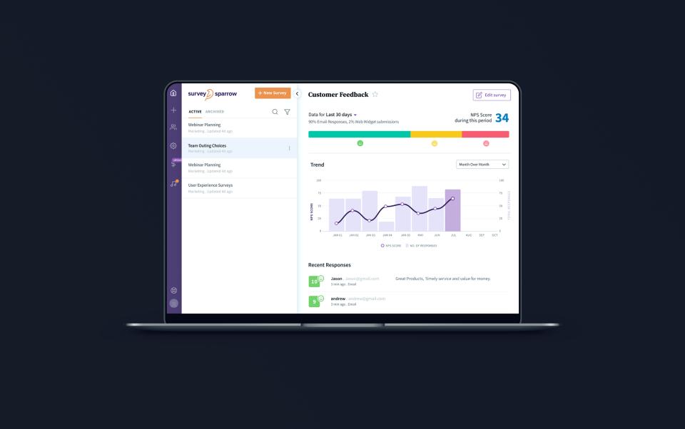 SurveySparrow Software - 4