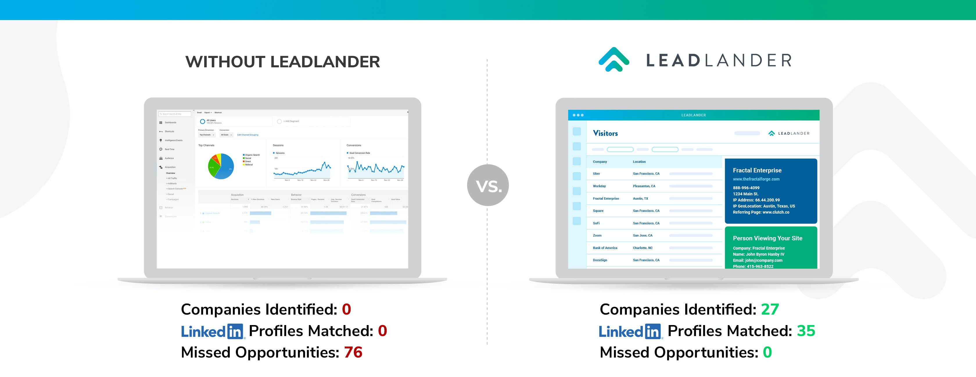 LeadLander Advantage