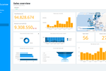 Capture d'écran pour Cumul.io : Integrate dashboards created in Cumul.io into your own business app