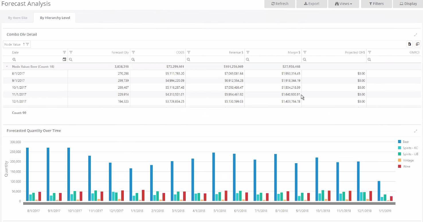 StockIQ Software - Forecast analysis