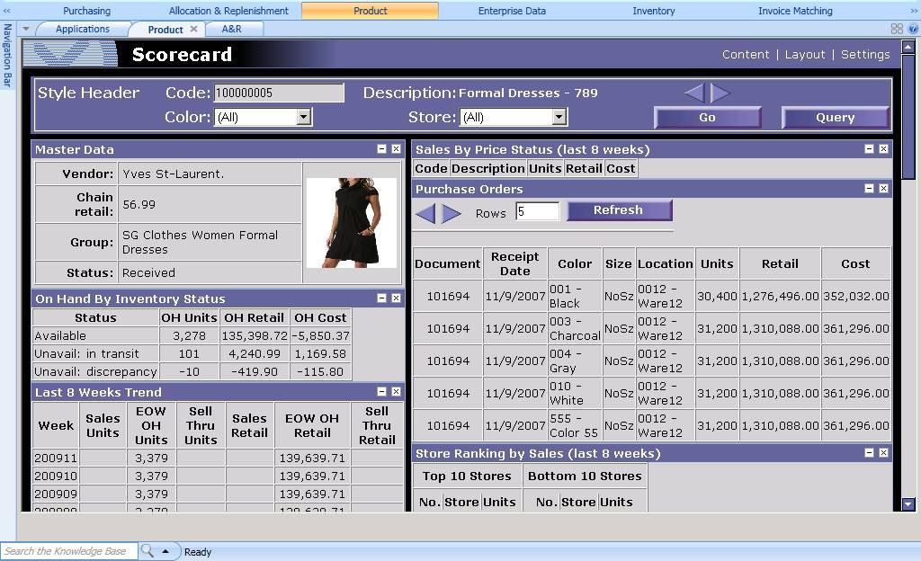 Aptos Retail Merchandising Software - Merchandising Scorecard %>