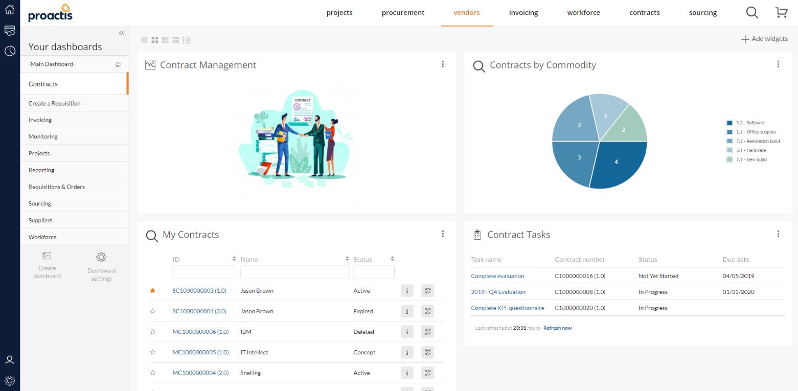 Proactis integrated vendor management