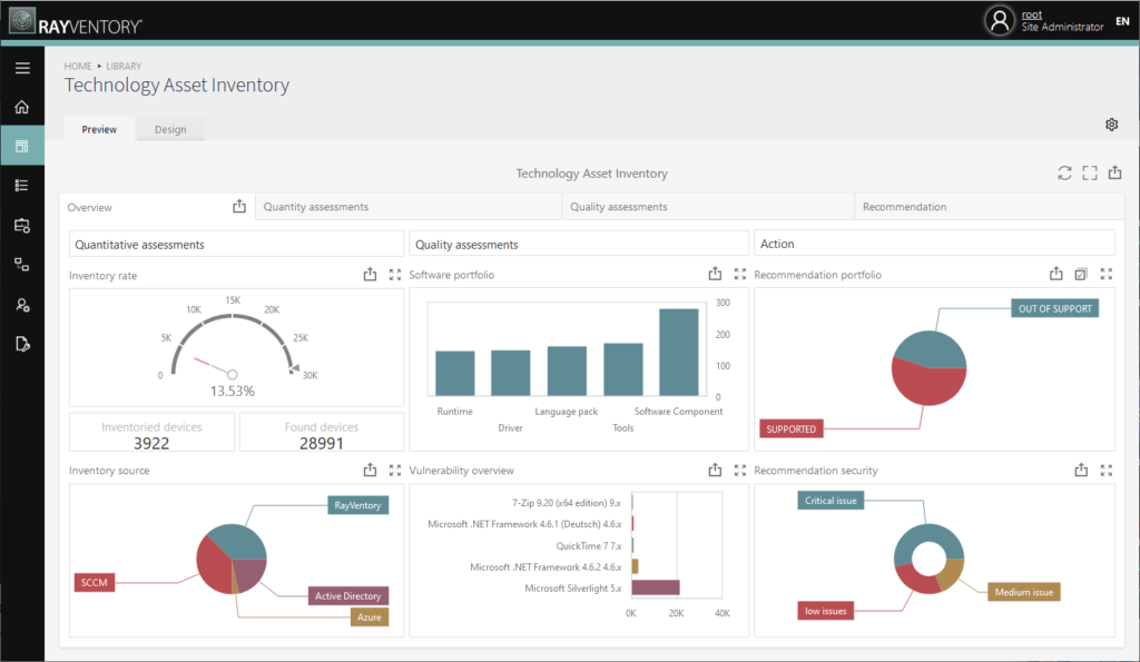 RayVentory Data Hub Dashboard