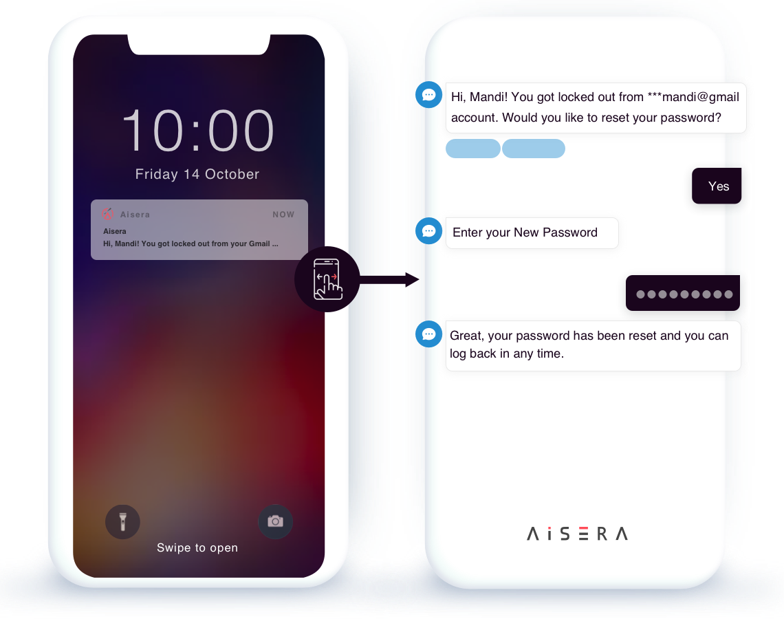 Conversational AI notifications & user engagement
