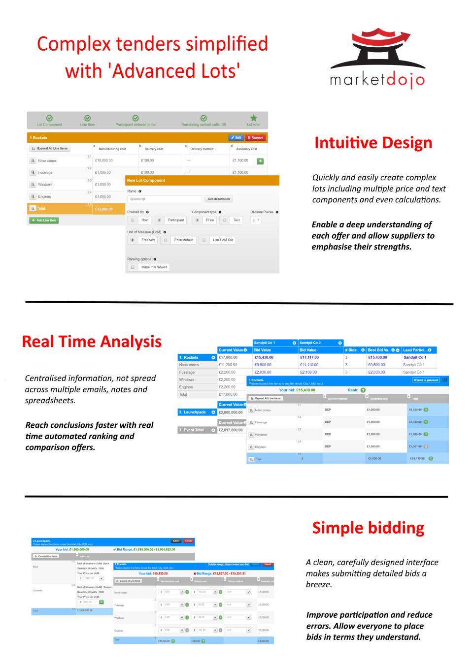 Market Dojo Software - Advanced Lots