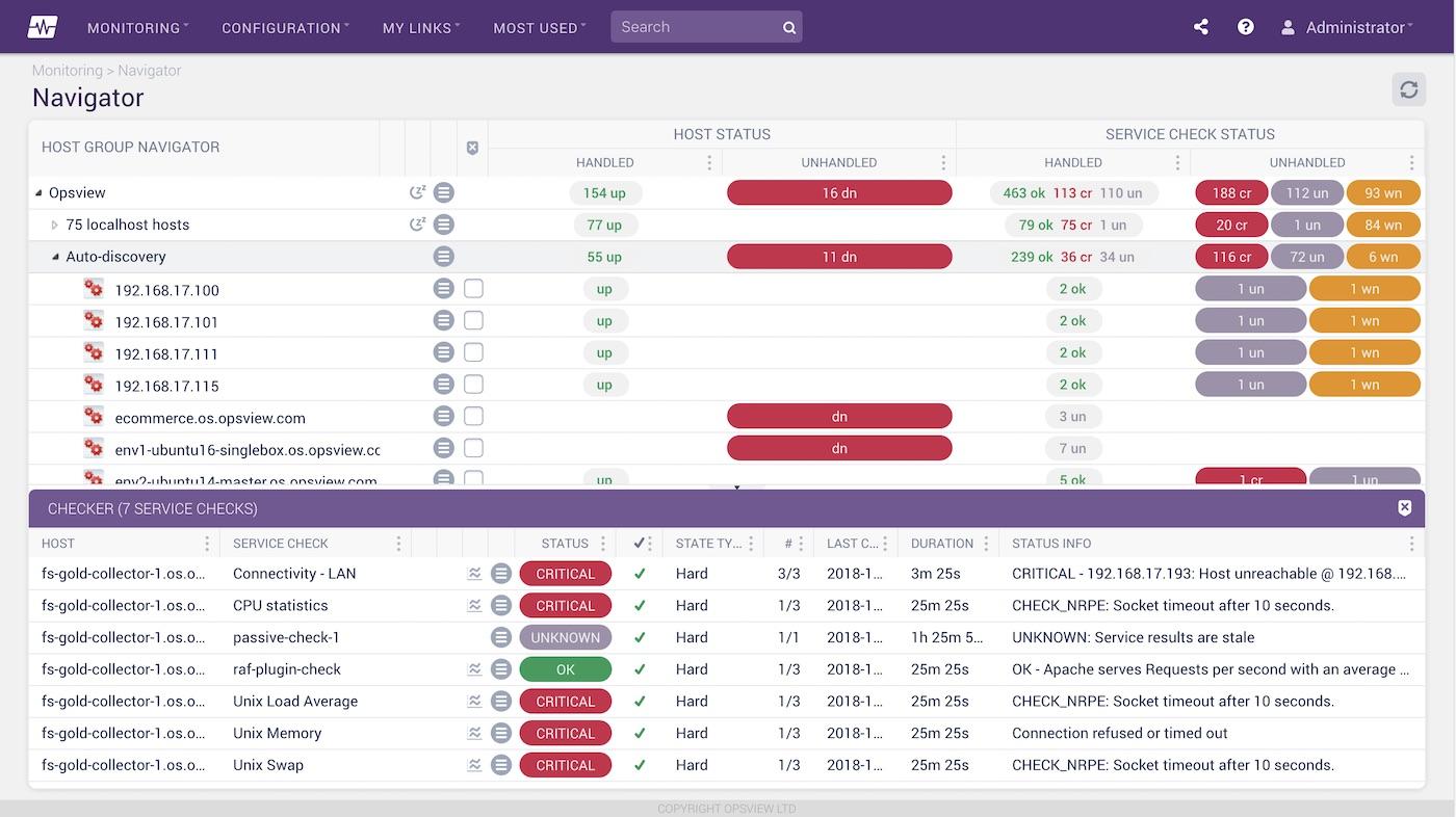 Opsview Enterprise navigator