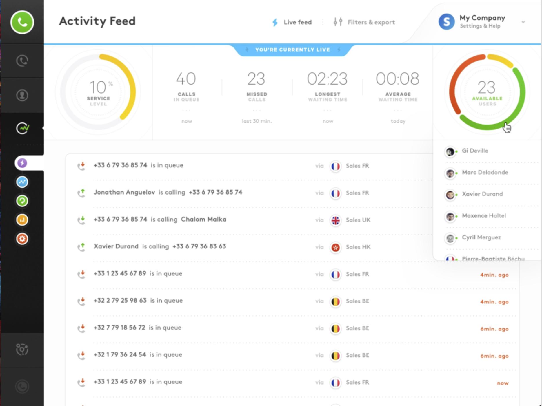 Aircall Software - Aircall activity feed