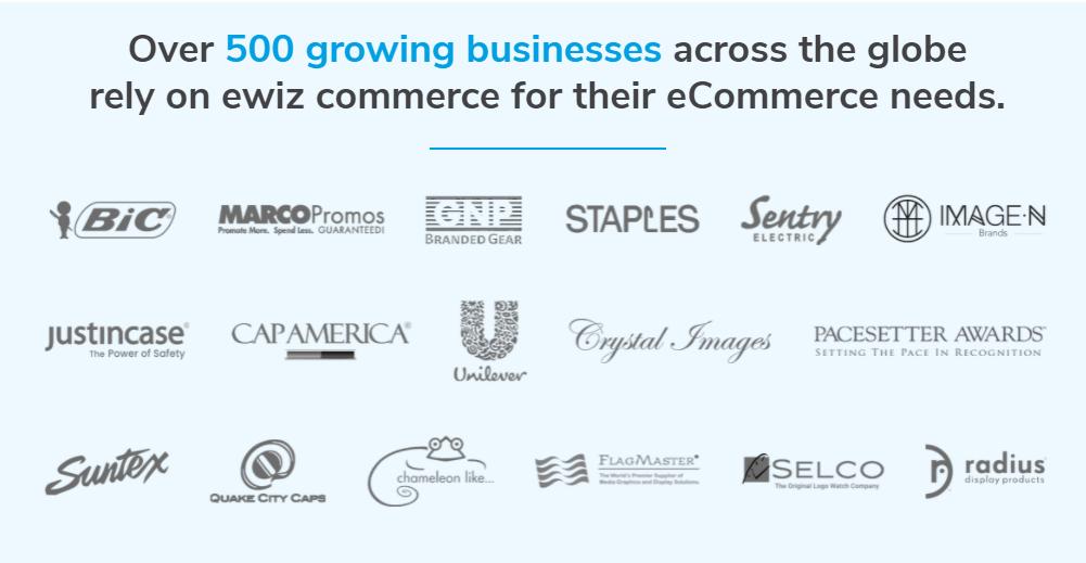 ewiz commerce Software - 2