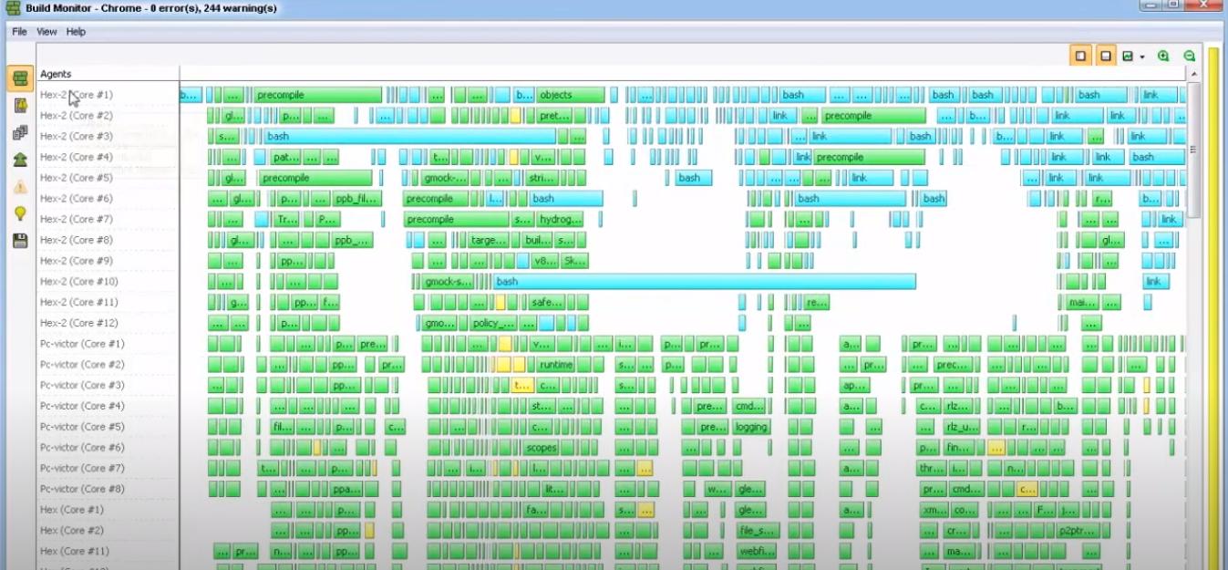 Incredibuild Software - Incredibuild visualization