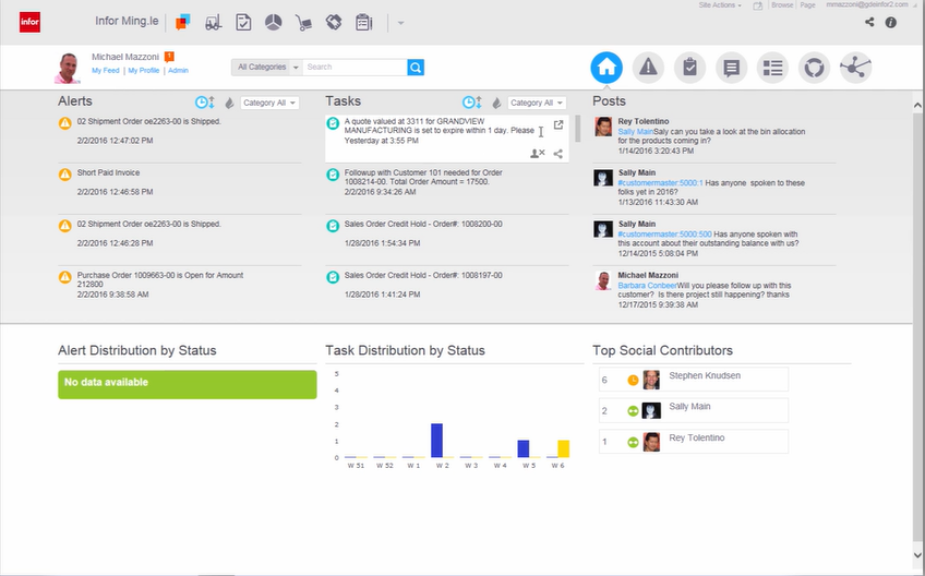 Check alerts, tasks and posts quickly from a central dashboard