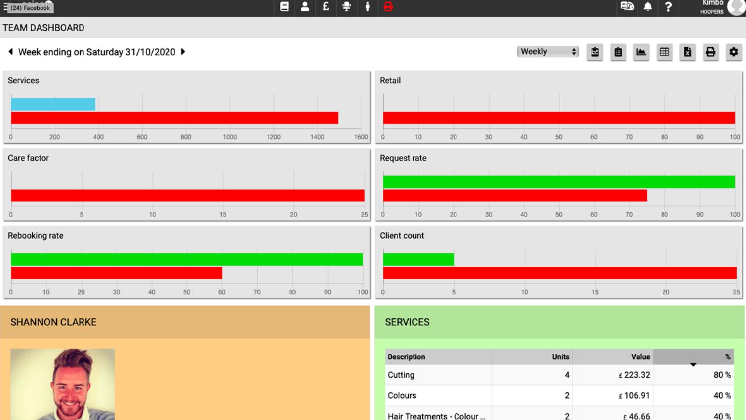 SalonIQ team dashboard