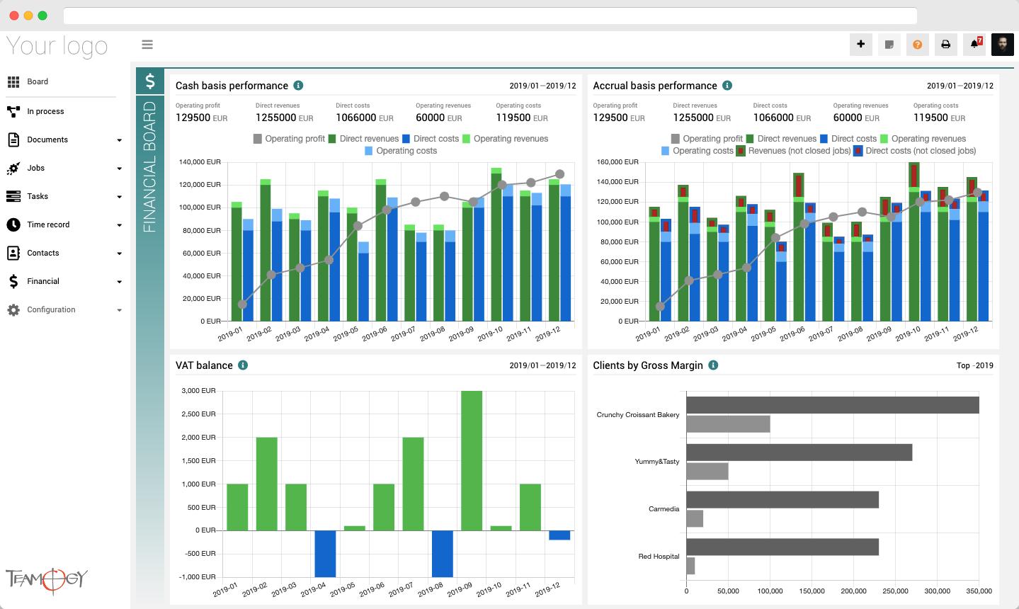 Teamogy screenshot: Finance dashboard