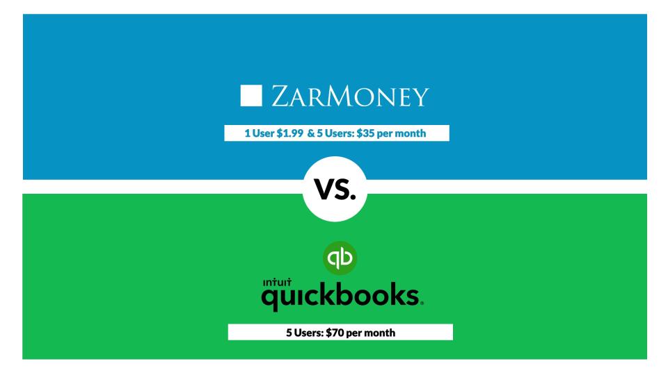 ZarMoney Software - 1