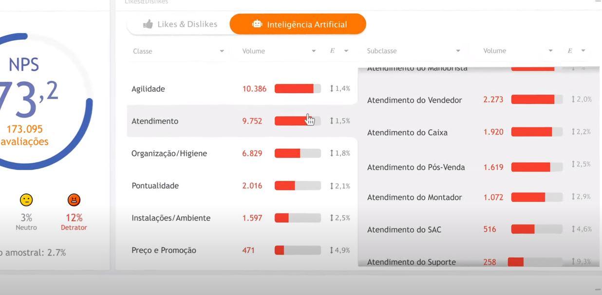 SoluCX analytics