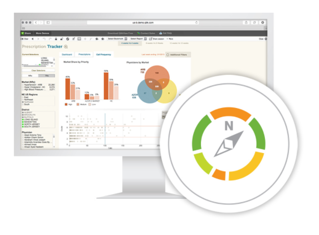QlikView Software - Guided analytics