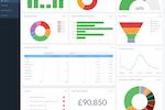 Captura de tela do Really Simple Systems CRM: Sales Dashboard
